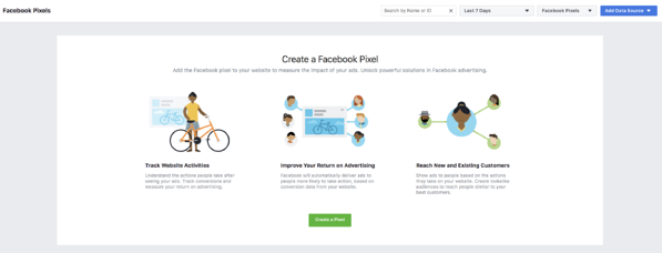 How to Run Facebook Ads: Step by Step Guide to Creating Ads