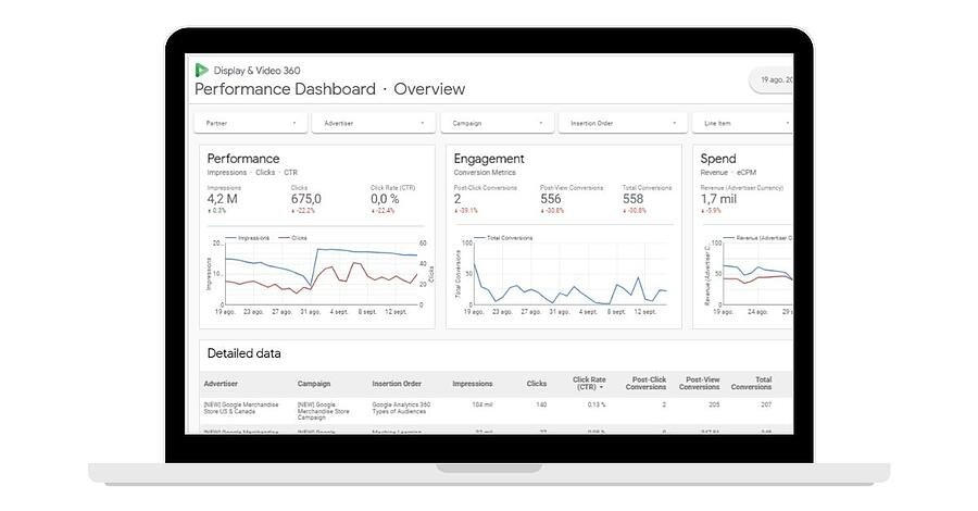 Google Data Studio What It Is and How to Use It