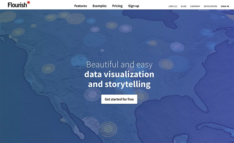 How to Create Infographics: 6 Great Tools to Get You Started