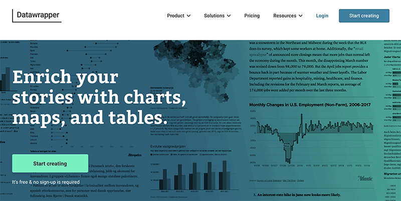 How to Create Infographics 6 Great Tools to Get You Started