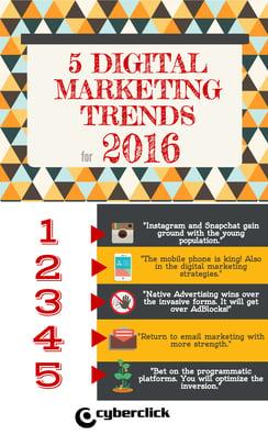 5 Digital Marketing Trends for 2016