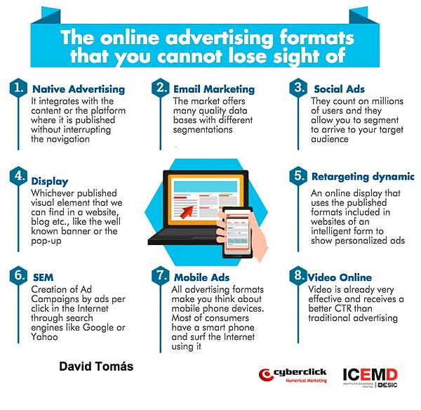 The 8 Types of Digital Advertising [infographic]