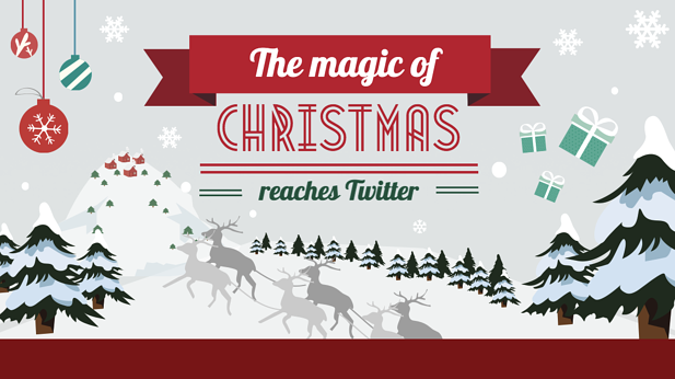 The Magic of Christmas reaches Twitter