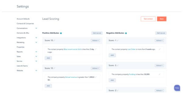 Examples of Lead Scoring Models