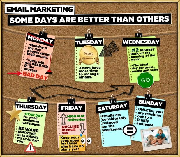 Infographic_EmailMarketing.jpg