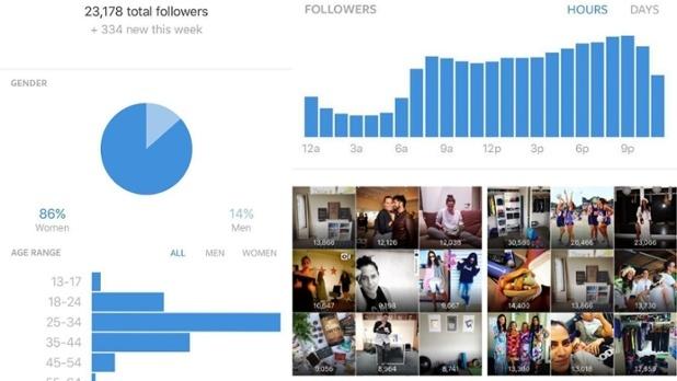 Instagram_para_empresas_y_los_nuevos_perfiles_corporativos_-_Estadisticas-1.jpg