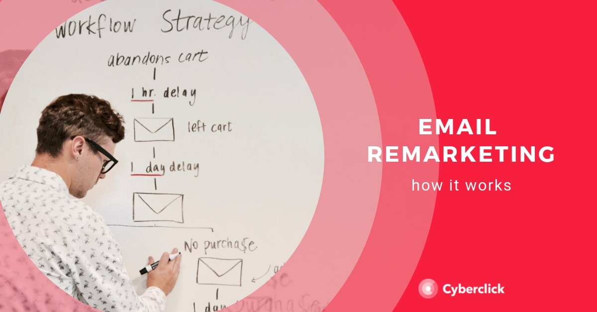 What is Email Retargeting_
