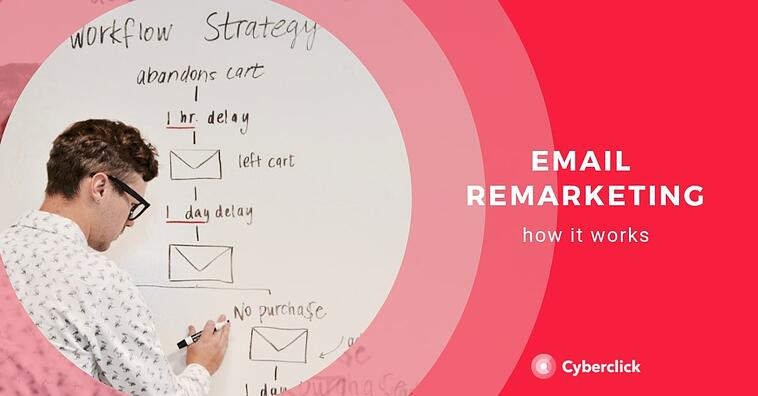 What is email retargeting?