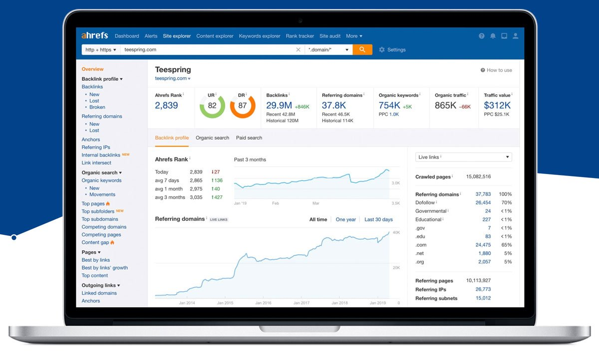 The Top 25 Tools for the Best Competitor Analysis: ahrefs