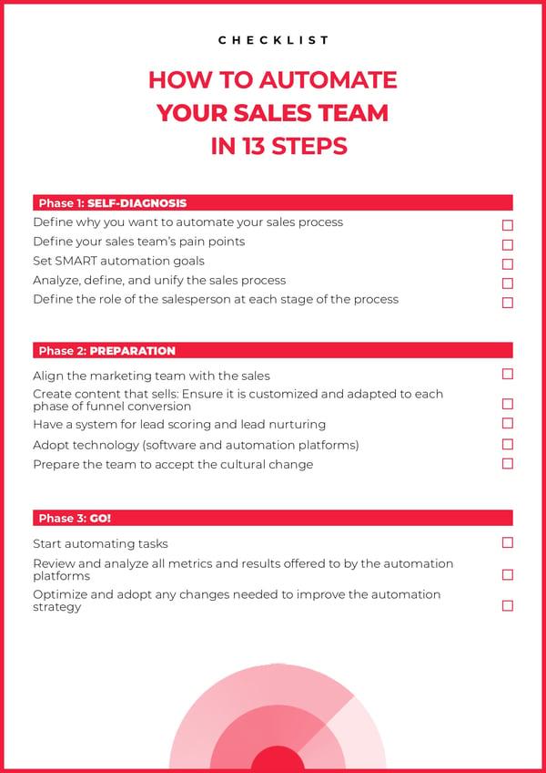 Checklist_pagina 1_page-0001